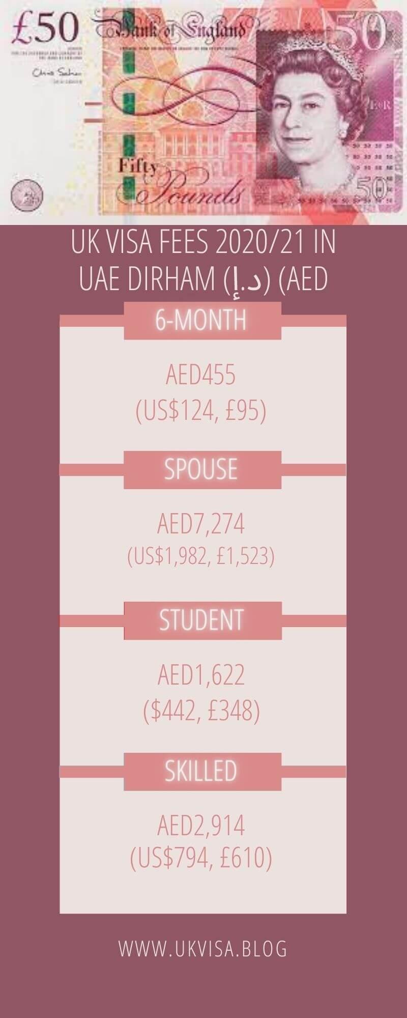 UK 6 Month Visit, Tourist, Student, Spouse Visa Fees Dubai, UAE 2020/21