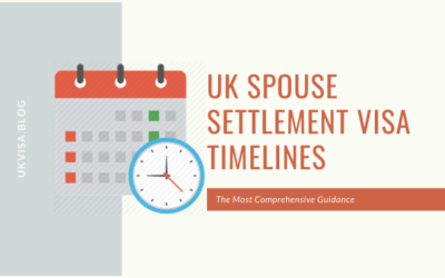 UK Spouse Visa Timelines 2021 for Family Settlement