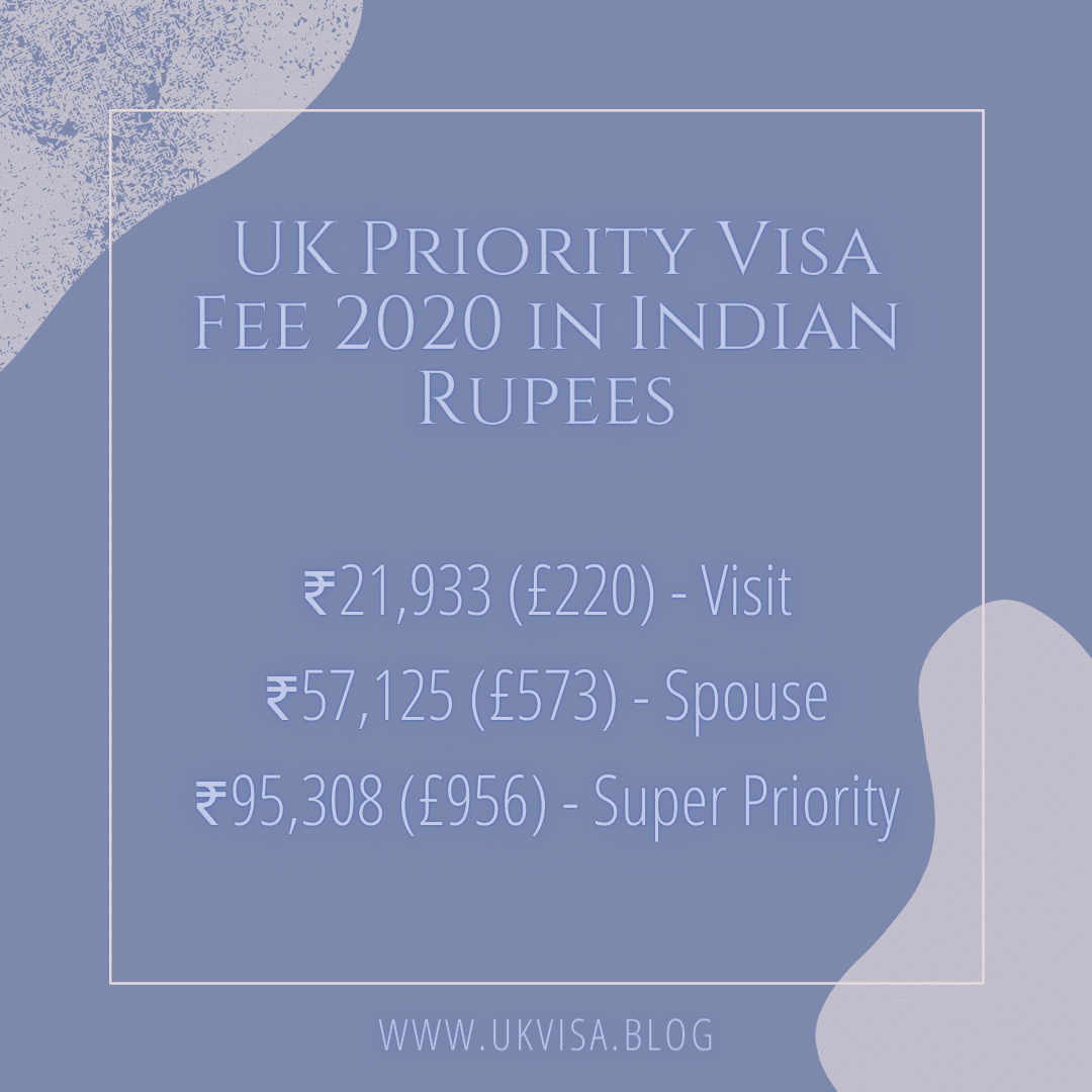 UK Priority Tourist, Spouse, Visitor, Student Visa Fee India 2020