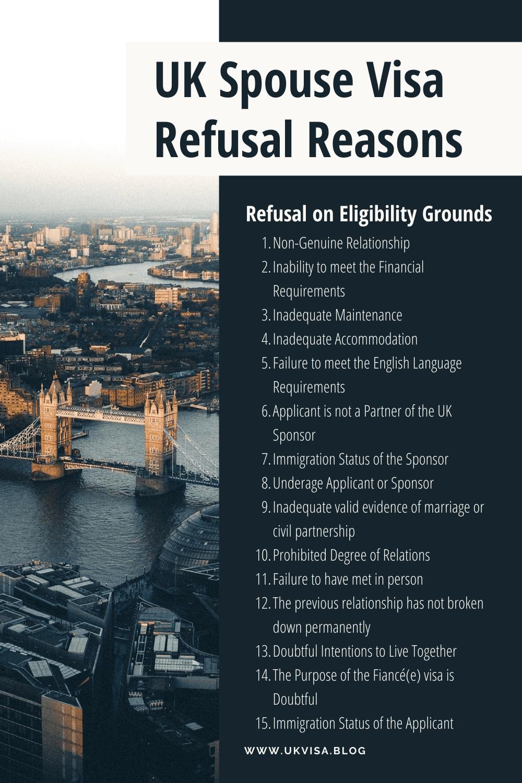 UK Spouse Visa Refusal Reasons