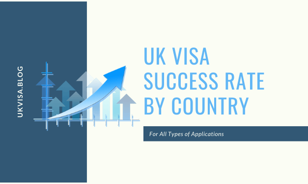 Uk Visa Success Rate By Country And Type Of Application