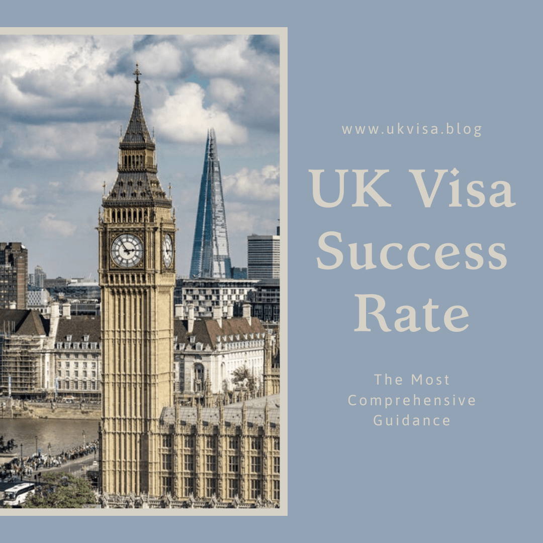 UK Visa Success Rate by Country 2021