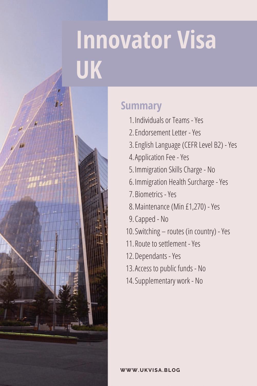 Innovator Visa UK