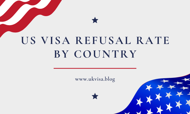 A Guide to US Visa Approval and Rejection Rate by Country