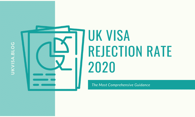 UK Visa Rejection Rate 2020 for Visitors, Students, Spouse, Work
